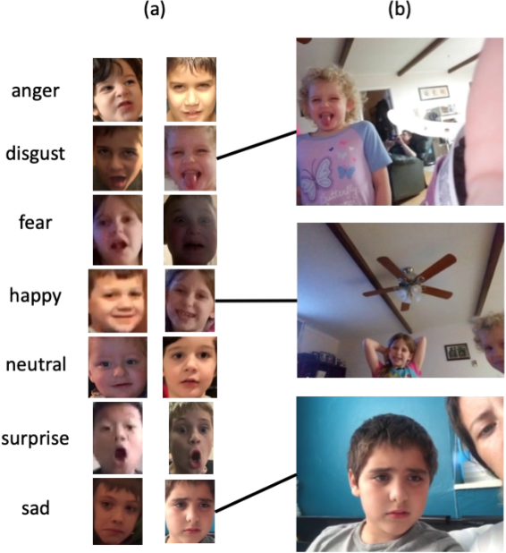 Figure 3 for Training an Emotion Detection Classifier using Frames from a Mobile Therapeutic Game for Children with Developmental Disorders