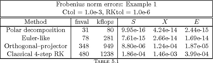 Numerical Methods for the Computation of Analytic Singular Value ...