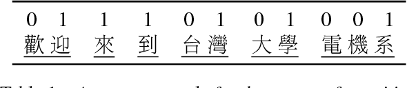 Figure 2 for Robust Chinese Word Segmentation with Contextualized Word Representations