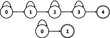 Figure 1 for Wake Word Detection with Alignment-Free Lattice-Free MMI