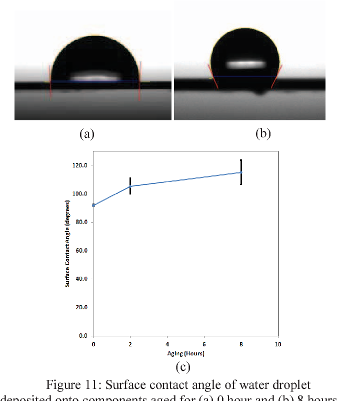 Figure 11 from Non-wetting of electroless nickel plating layer after