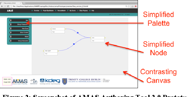 Figure 2: Screenshot of AMAS Authoring Tool 2.0 Prototype
