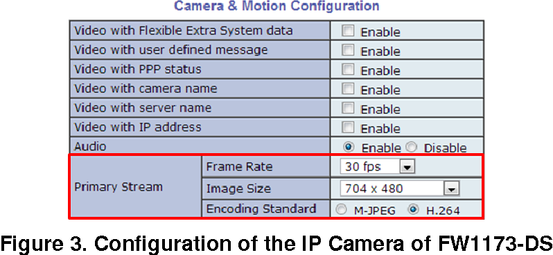 Figure 3 from Implementation of HTTP Live Streaming for an