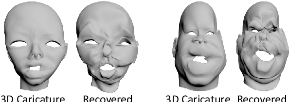 Figure 4 for 3D-CariGAN: An End-to-End Solution to 3D Caricature Generation from Face Photos