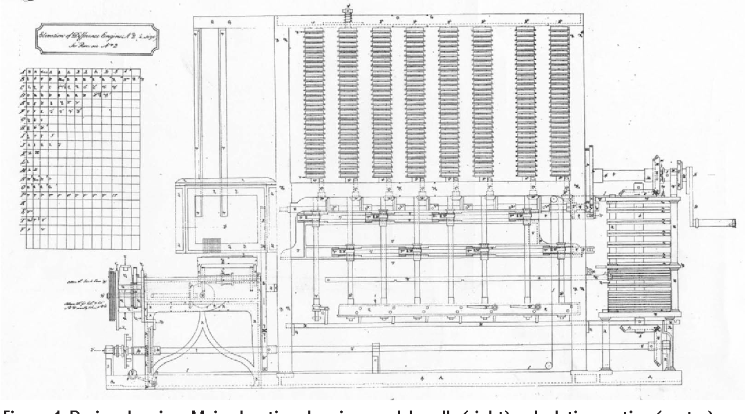 figure 4 from the construction of charles babbage s difference rh semanticscholar org Basic Engine Diagram Engine Diagram with Labels