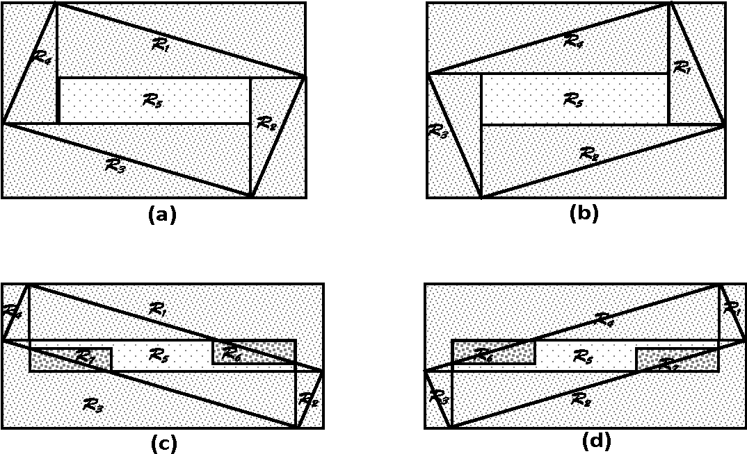 Figure 6: Representation of the rotated rectangle of (a) class RhlaL, (b) class RhlaR, (c) class RhlbL and (d) class RhlbR.