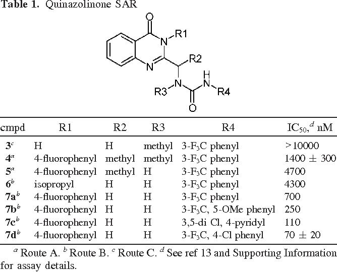 Table 1. Quinazolinone SAR