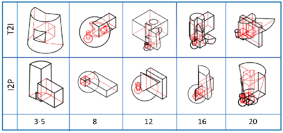 Figure 3 for Contrastive Spatial Reasoning on Multi-View Line Drawings