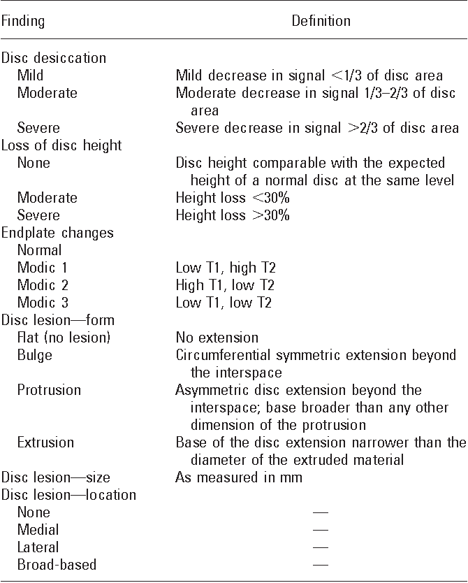 Two-year outcome after lumbar microdiscectomy versus microscopic ...
