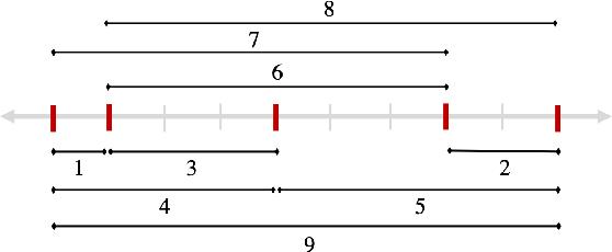 Figure 3 for Sample Efficient Toeplitz Covariance Estimation