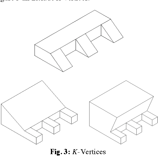 Fig. 3: K-Vertices
