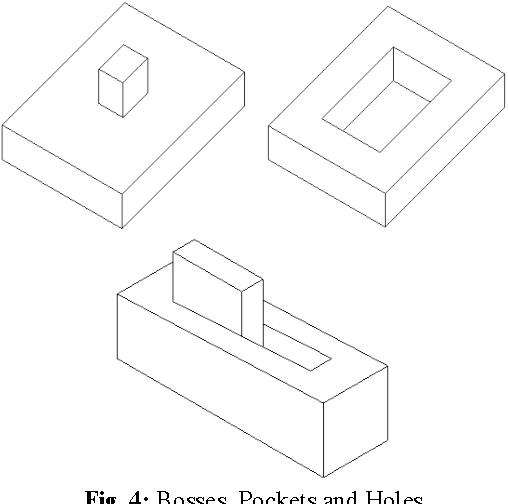 Fig. 4: Bosses, Pockets and Holes
