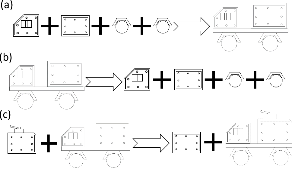 Figure 1 for Analysis of Fleet Modularity in an Artificial Intelligence-Based Attacker-Defender Game