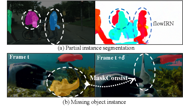 Figure 1 for Weakly Supervised Instance Segmentation for Videos with Temporal Mask Consistency