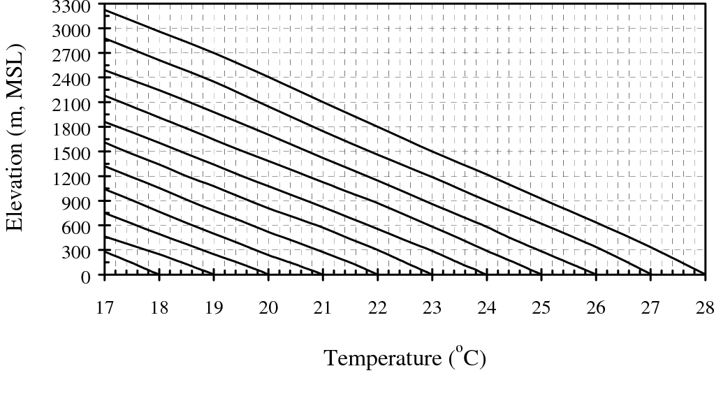 Figure 1 From Journal Of Spatial Hydrology Vol4 No1 Spring 2004
