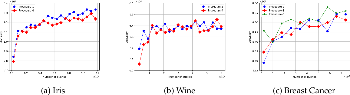 Figure 2 for Fuzzy Clustering with Similarity Queries