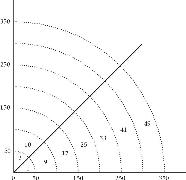 Cat 5 Diagram