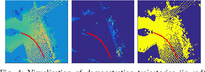 Figure 4 for Watch This: Scalable Cost-Function Learning for Path Planning in Urban Environments