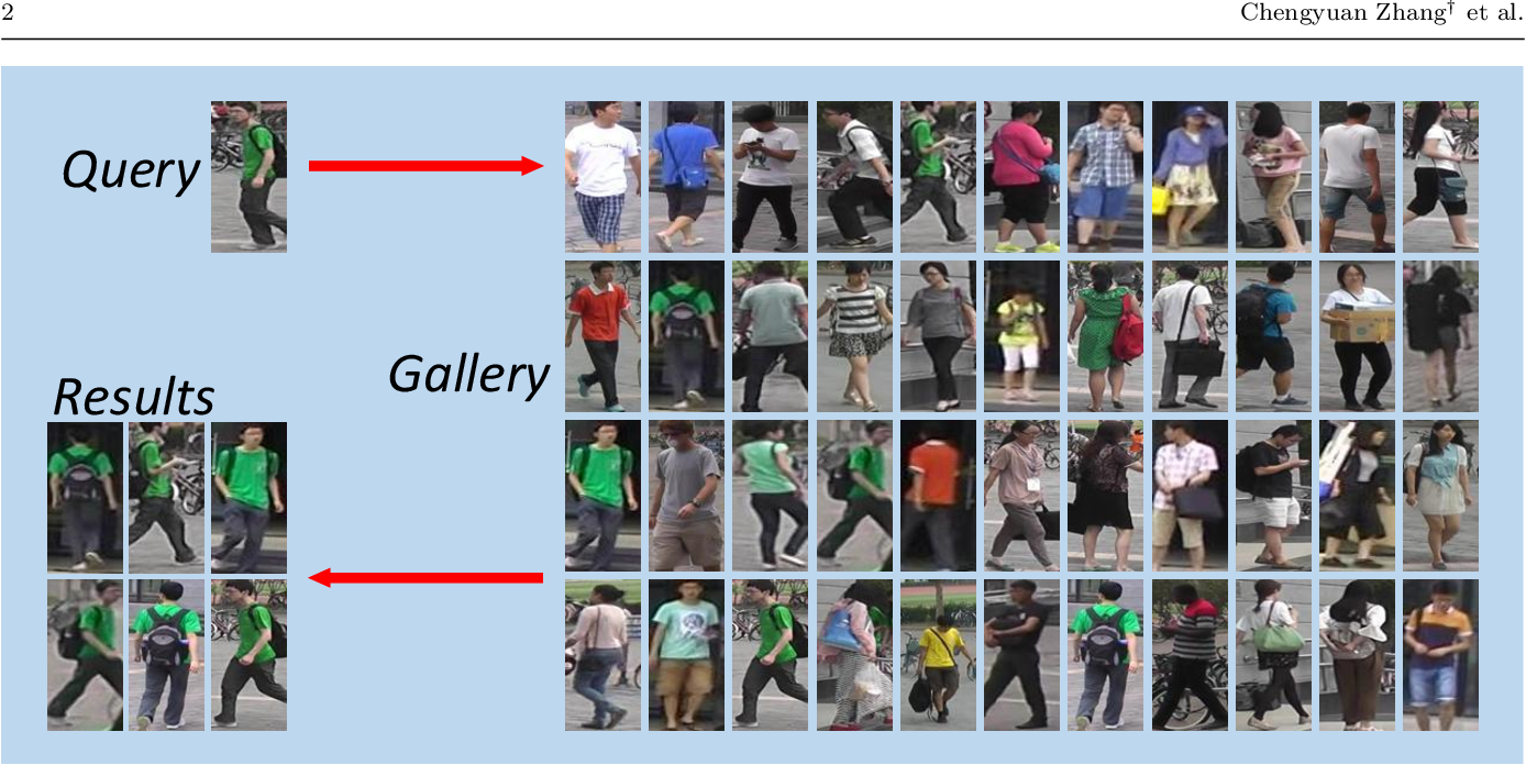 Figure 1 for PAC-GAN: An Effective Pose Augmentation Scheme for Unsupervised Cross-View Person Re-identification