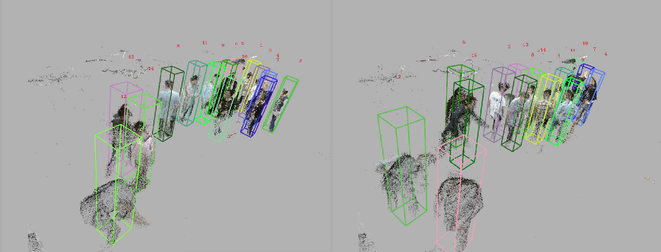 Figure 4 for Real-time Multiple People Hand Localization in 4D Point Clouds