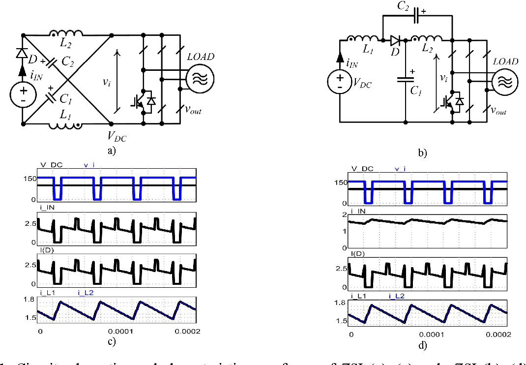 Figure 1 From New Type Lcct Z Source Inverters Semantic Scholar Circuit Schematics Fig And Characteristic Waveforms Of Zsi A