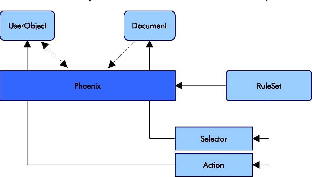 Figure 1 for Authoring case based training by document data extraction