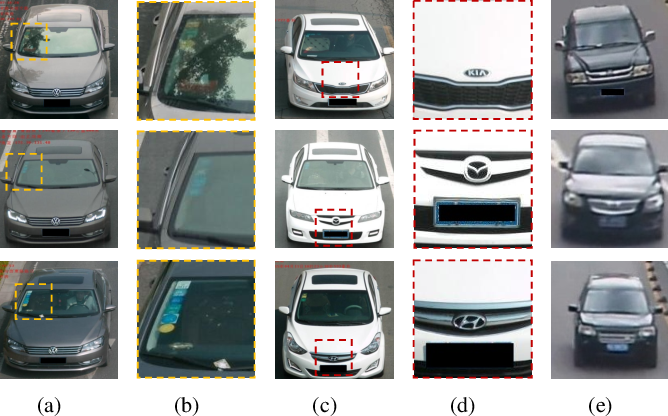 Figure 1 for Stripe-based and Attribute-aware Network: A Two-Branch Deep Model for Vehicle Re-identification