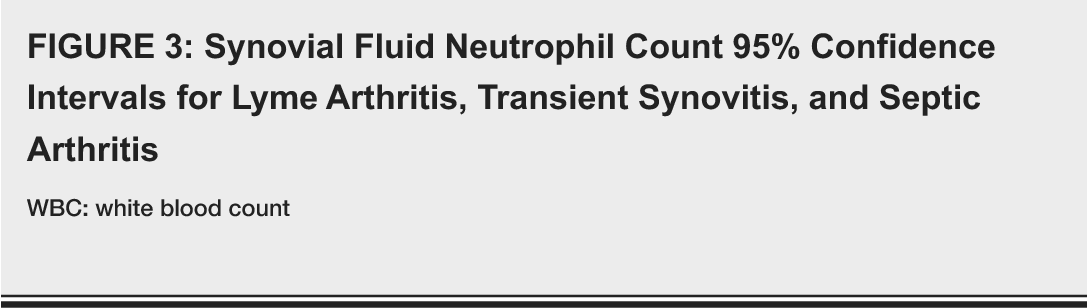 Carpian sindrom de tratament parafina incheietura mainii