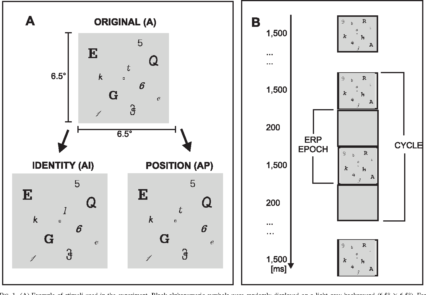 Figure 1 From Change Blindness And Time To Consciousness Semantic
