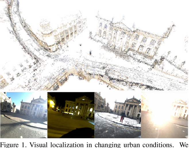 Figure 1 for Benchmarking 6DOF Outdoor Visual Localization in Changing Conditions