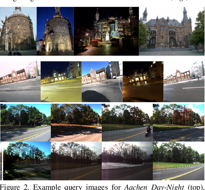 Figure 4 for Benchmarking 6DOF Outdoor Visual Localization in Changing Conditions