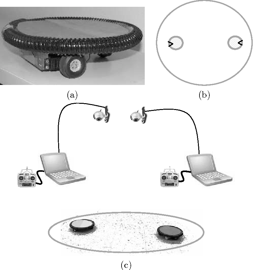Figure 1 from GP-Sumo: Using genetic programming to evolve sumobots