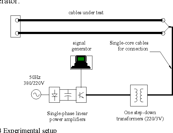 Electrical and Thermal Analysis of Parallel Single-Conductor