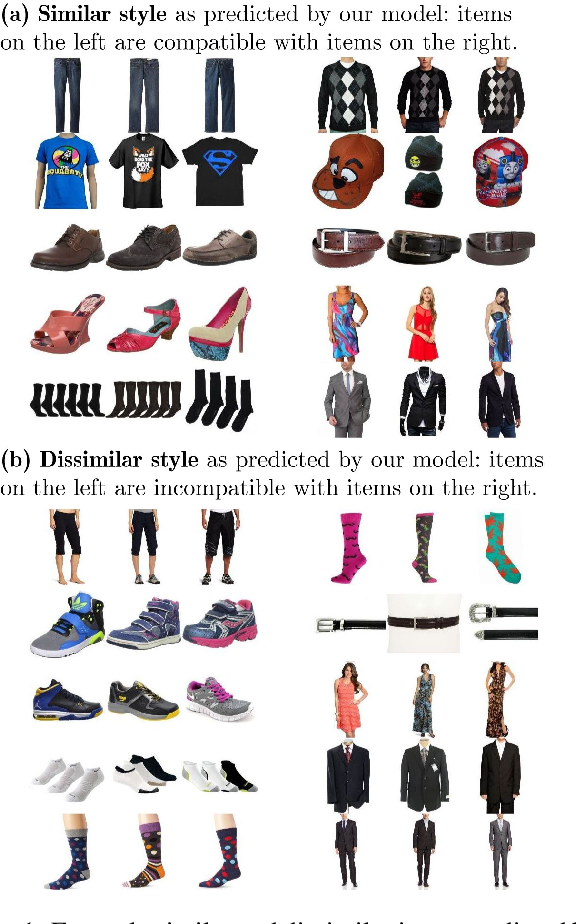 Figure 1 for Learning Visual Clothing Style with Heterogeneous Dyadic Co-occurrences