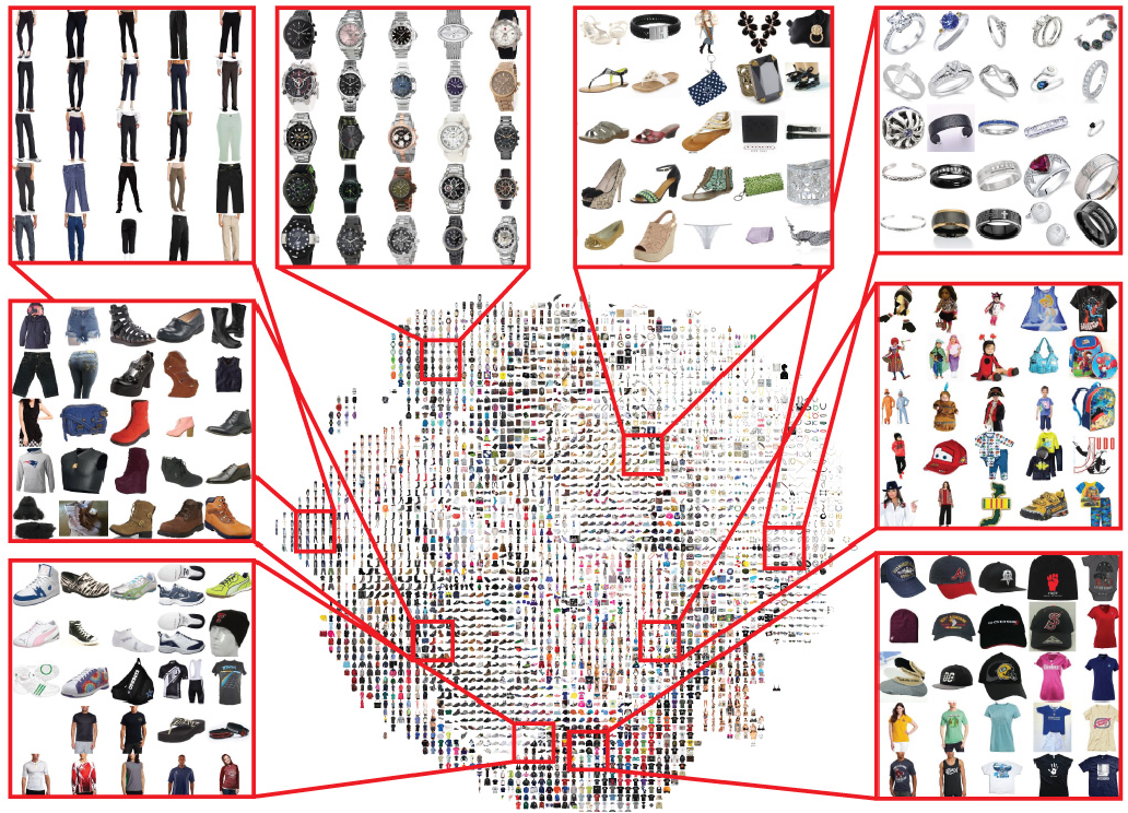 Figure 4 for Learning Visual Clothing Style with Heterogeneous Dyadic Co-occurrences