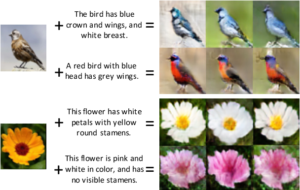 Figure 1 for Semantic Image Synthesis via Adversarial Learning
