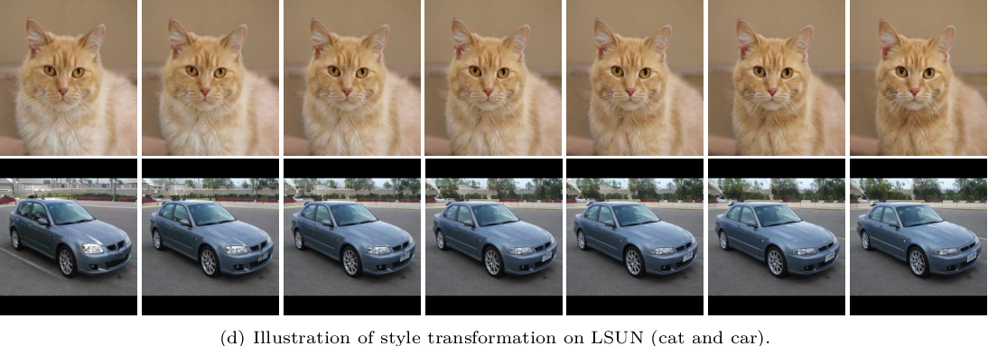 Figure 1 for Adversarial Defense by Latent Style Transformations