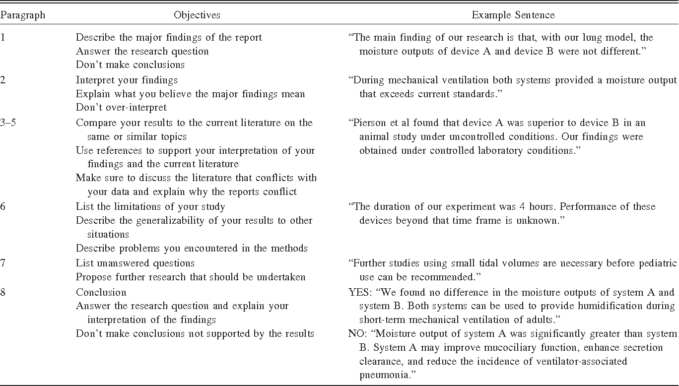 Table 2 From Anatomy Of A Research Paper Semantic Scholar