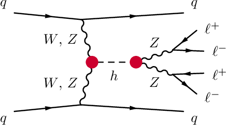 Figure 1 for A Guide to Constraining Effective Field Theories with Machine Learning