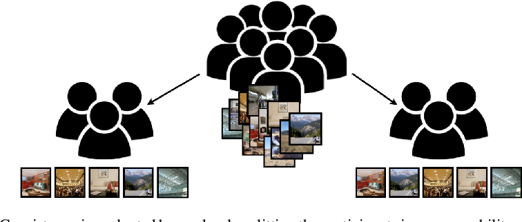 Figure 1 for Memorability: An image-computable measure of information utility