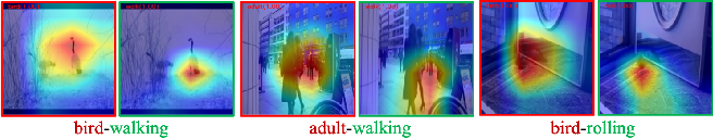 Figure 3 for Learning a Weakly-Supervised Video Actor-Action Segmentation Model with a Wise Selection