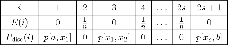 Figure 3 for Sample-Optimal Density Estimation in Nearly-Linear Time