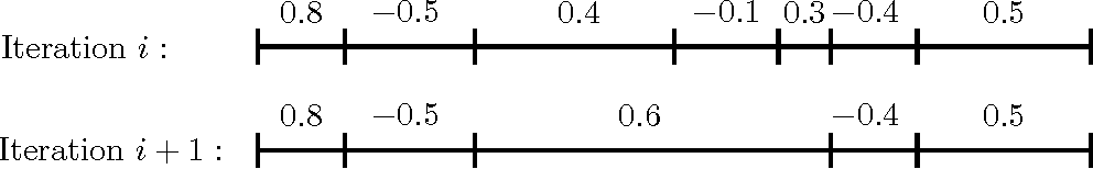 Figure 2 for Sample-Optimal Density Estimation in Nearly-Linear Time