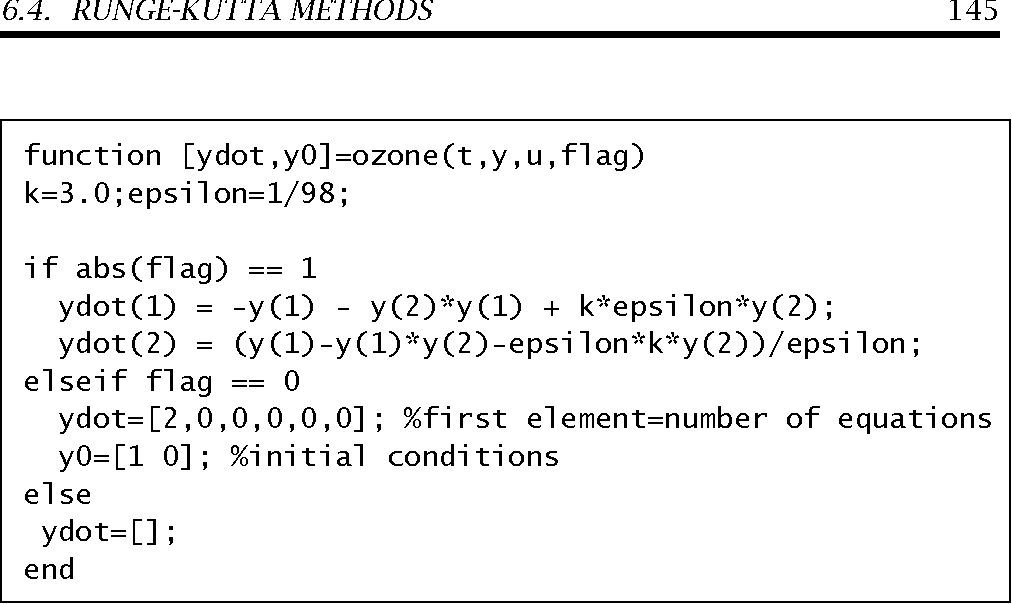 Figure 6 3 from Ordinary Differential Equations -initial