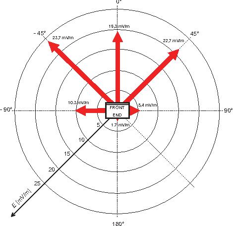 Wireless Network Diagram Computer Room