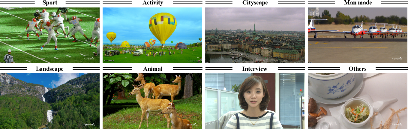 Figure 3 for MFQE 2.0: A New Approach for Multi-frame Quality Enhancement on Compressed Video