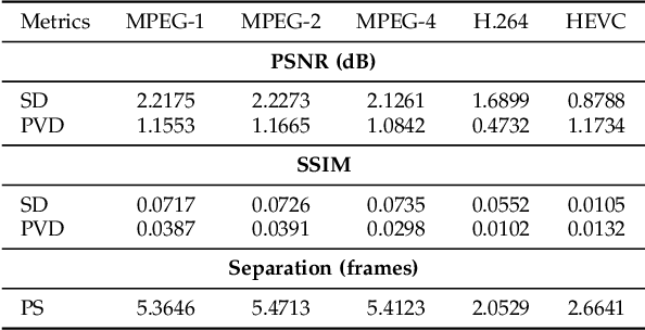 Figure 2 for MFQE 2.0: A New Approach for Multi-frame Quality Enhancement on Compressed Video