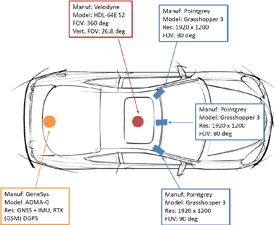 Toward Reasoning of Driving Behavior - Semantic Scholar