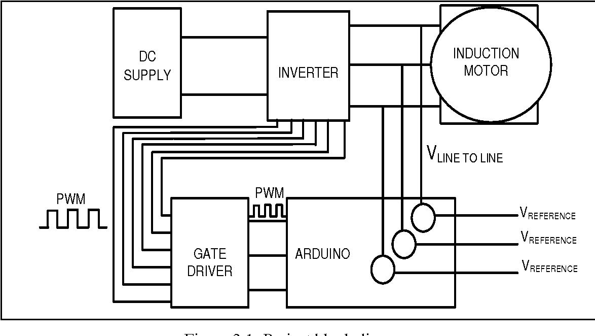 arduino 3 phase motor