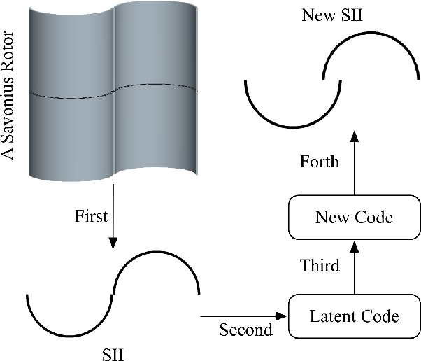 Figure 1 for Residual-Recursion Autoencoder for Shape Illustration Images